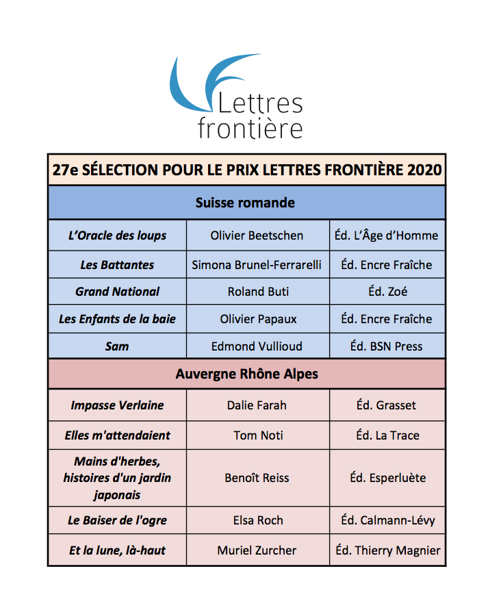27e Sélection LF 2020 - Revue de presse de la 27e Sélection pour le Prix Lettres frontière 2020